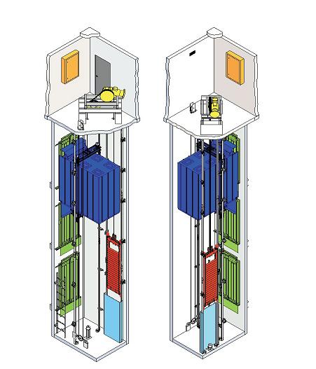 Lift Service keleiviniai liftai  mašinų su mašinų patalpa MR
